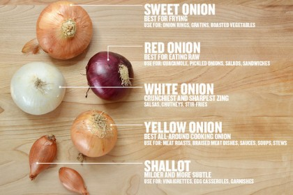 onion types and when to use